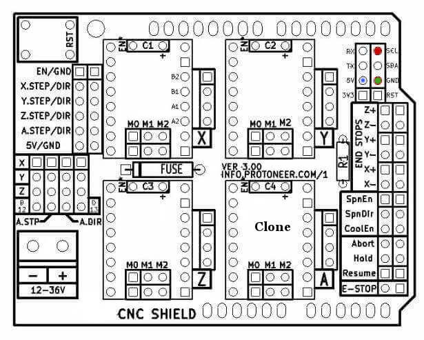 cnc shield diagram for probe A5