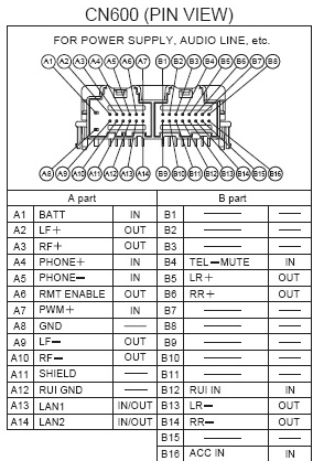 Pin A 13 LAN1 for GM Chevy 2006 - 2013 Stereo Wiring Pinout Diagram